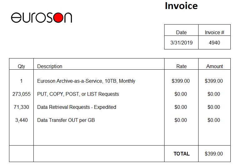Euroson Archive as a Service Reduces Costs Associated with Archiving Data